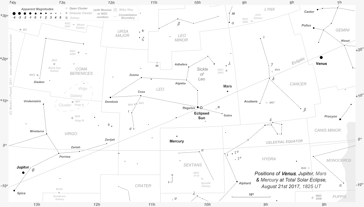 The American Eclipse Planet Positions At Totality - Star sky map over eastern us