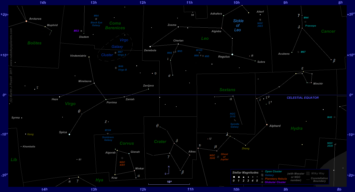 The Position Of Venus In The Night Sky Evening Apparition - Printable star map