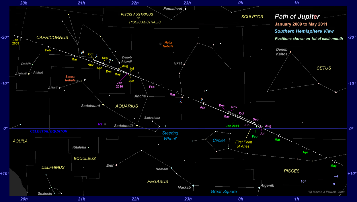 The Position of Jupit e r in the Night Sky, 2009 to 2011 by Martin J ...