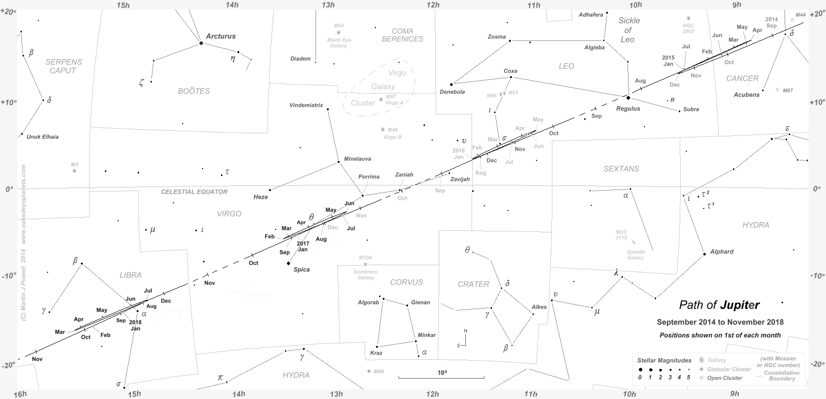 The Position Of Jupiter In The Night Sky  To - India map with latitude and longitude lines
