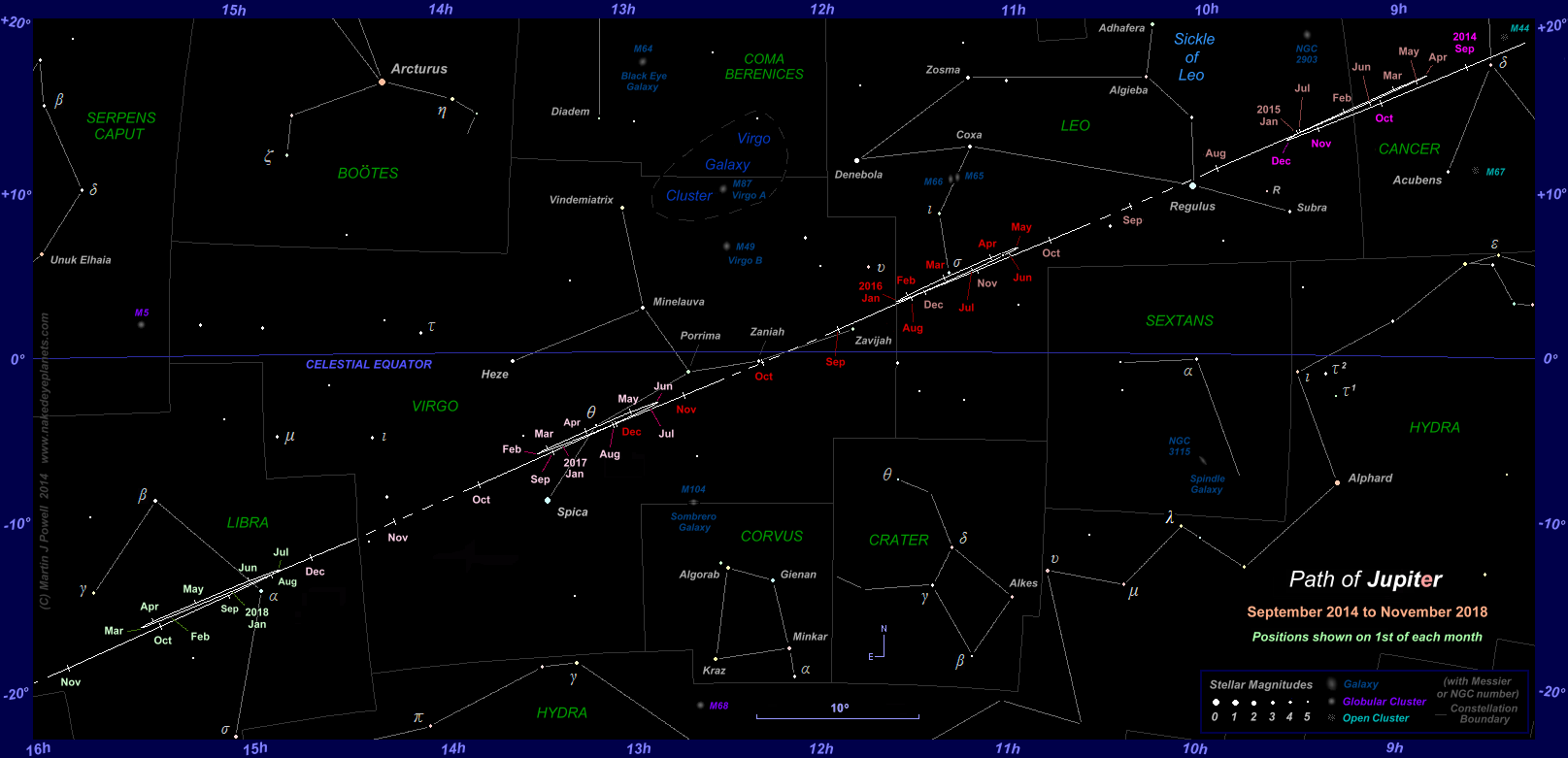 Where is Jupiter now? This star map shows the path of Jupiter through Cancer, Leo, Virgo and Libra from September 2014 to November 2018 (Copyright Martin J Powell, 2014)