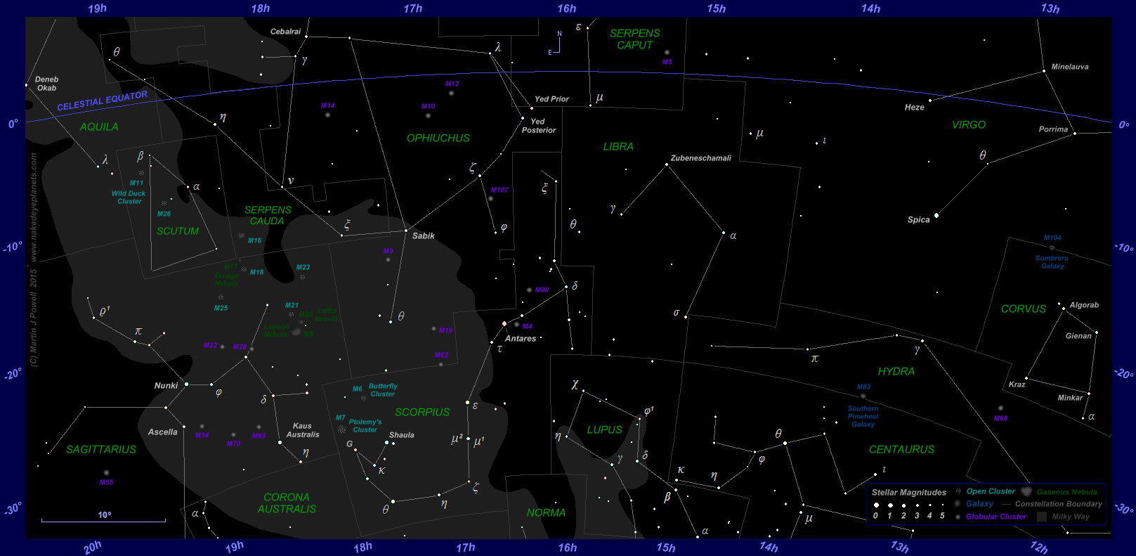 The Position Of Mars In The Night Sky  To - Us map after planet x
