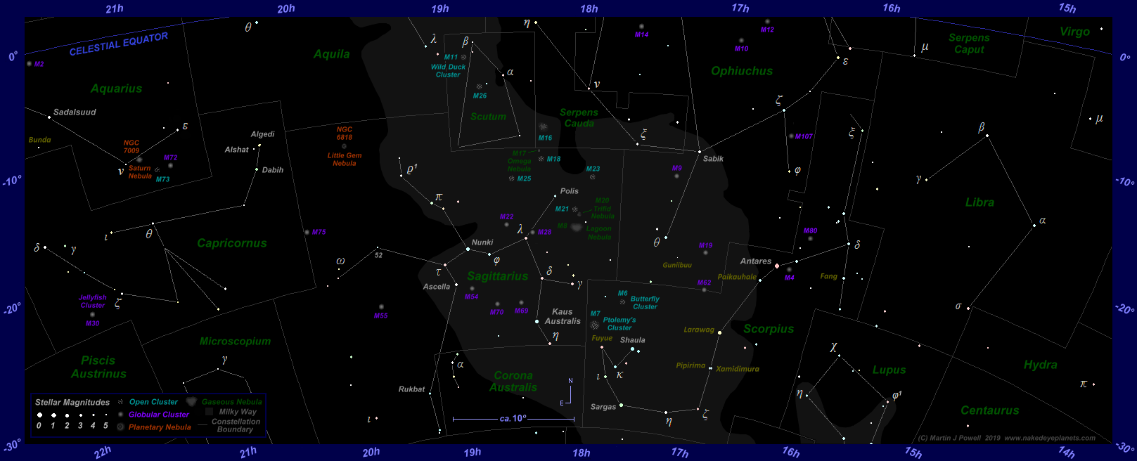 The Position of Venus in the Night Sky: 2019-2020 Evening