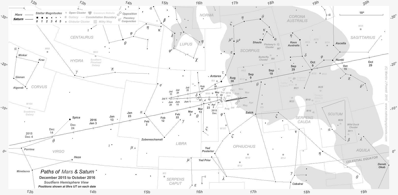 The Position Of Mars In The Night Sky  To - Los angeles map to the stars