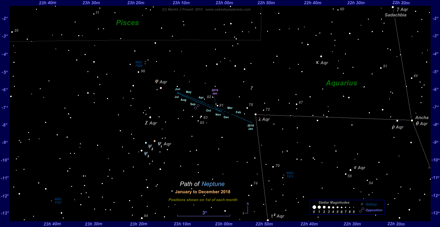 Finder chart for Neptune during 2018 (Copyright Martin J Powell, 2015)