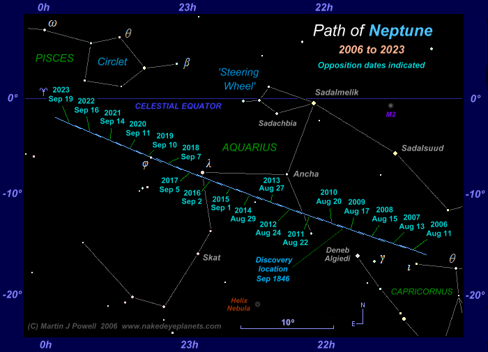 Where is Neptune now? This star map shows the path of Neptune through the constellations of Capricornus, Aquarius and Pisces from August 2006 to September 2023