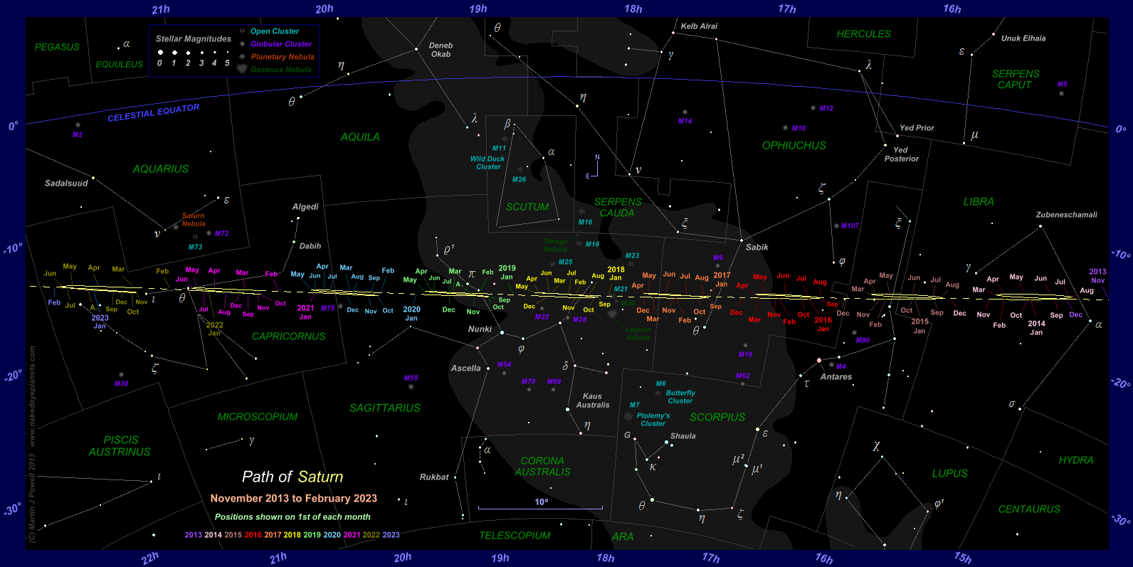 Where is Saturn tonight? This star chart shows the path of Saturn through the constellations of Libra, Scorpius, Ophiuchus, Sagittarius and Capricornus from 2014 to 2022 (Copyright Martin J Powell 2013)