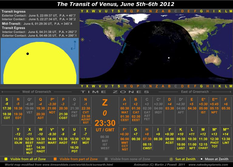 Click on the image to view an animation showing the Transit of Venus across the Sun on June 5th-6th 2012 (Copyright Martin J Powell, 2011)