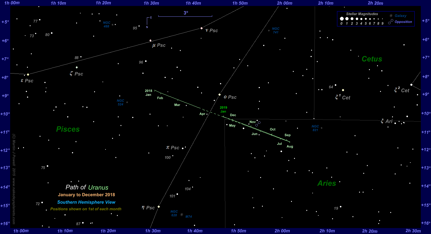 The position of uranus in the night sky 2006 to 2019 periods when the planet is too close to the sun to be observable are indicated by a dashed line ideally searches for uranus should be carried out on biocorpaavc Gallery