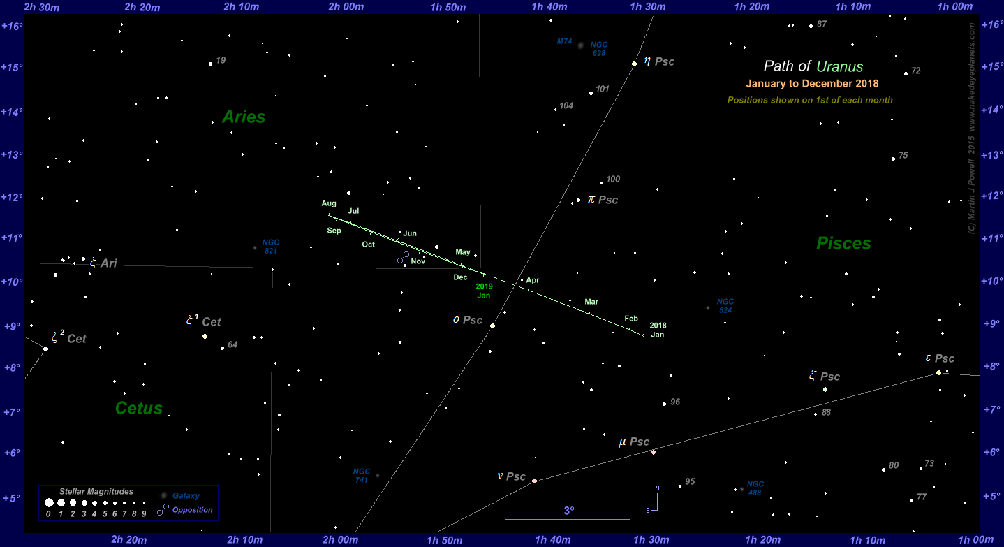 The position of uranus in the night sky 2006 to 2019 uranus finder chart for 2018 copyright martin j powell 2015 biocorpaavc Gallery