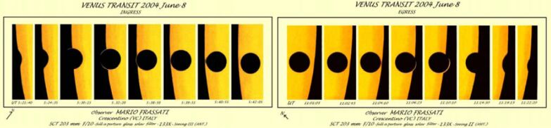 Drawings showing the 'black drop effect' and the 'aureole' of Venus during the transit of June 2004 (Image: Mario Frassati/BAA)