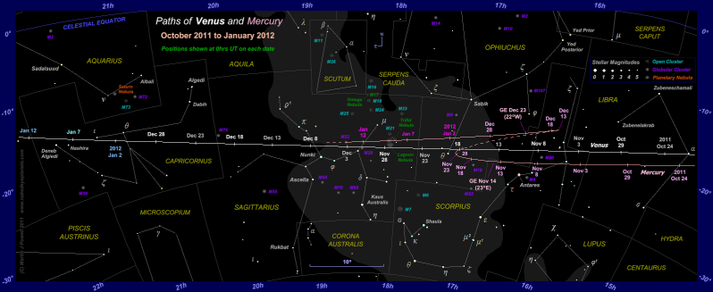Star chart showing the paths of Venus and Mercury through Libra, Scorpius, Ophiuchus, Sagittarius and Capricornus from October 2011 to January 2012 (click for full-size star map) (Copyright Martin J Powell 2011)