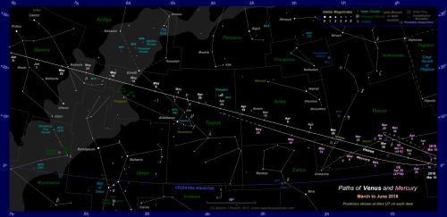 Star chart showing the paths of Venus and Mercury through the zodiac constellations from March to June 2018 (Copyright Martin J Powell 2017)