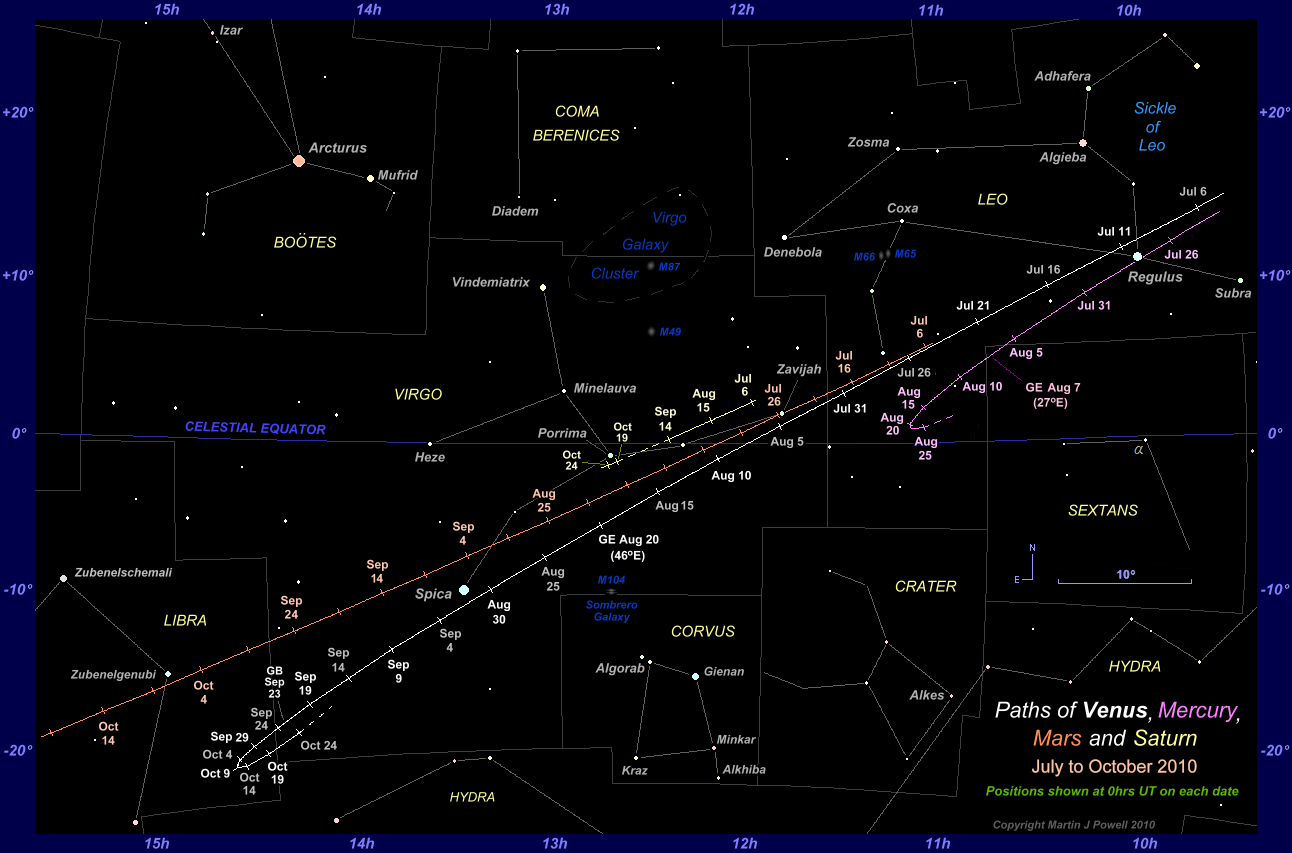 Star chart showing the paths of Venus, Mars, Mercury and Saturn through Leo, Virgo and Libra from July to October 2010 (Copyright Martin J Powell 2010)