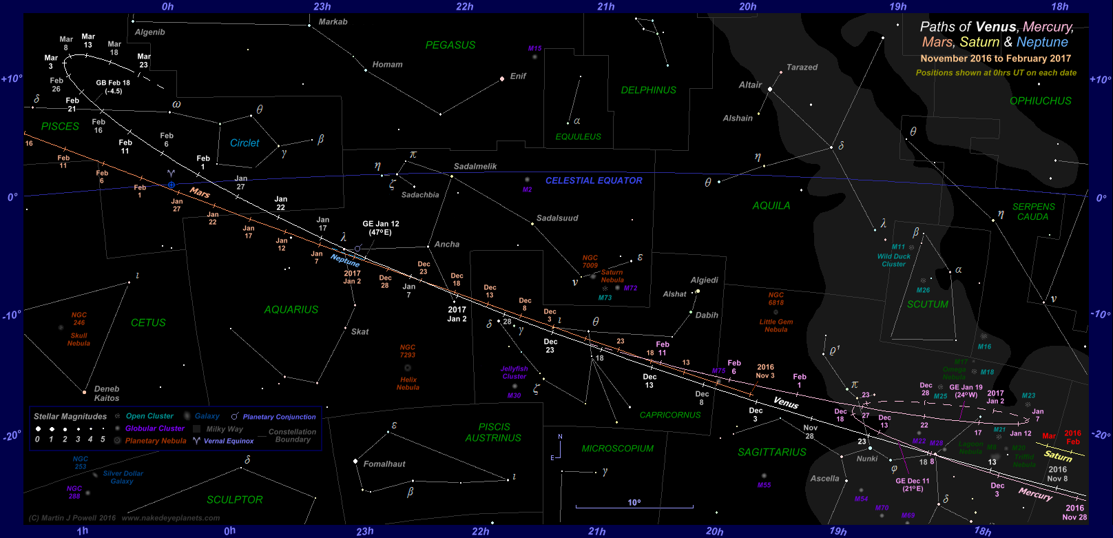 Star chart showing the paths of Venus, Mercury, Mars, Saturn and Neptune through the zodiac constellations for the latter part of Venus' evening apparition in 2016-17 (Copyright Martin J Powell 2016)
