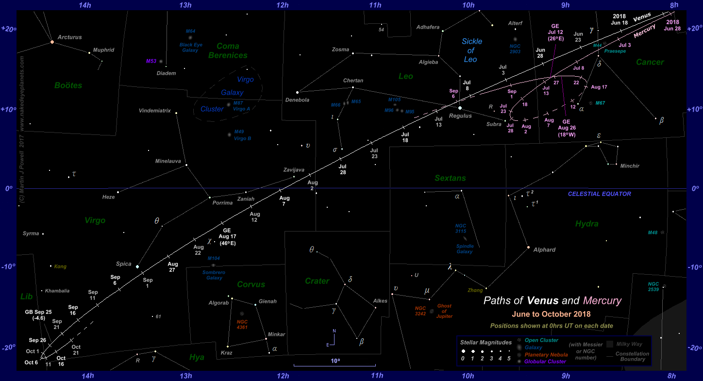 Star chart showing the paths of Venus and Mercury through the zodiac constellations from June to October 2018 (Copyright Martin J Powell 2017)
