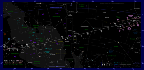 Star chart showing the paths of Venus and Mercury through the zodiac constellations from September to December 2021. Click for full-size image (Copyright Martin J Powell 2021)