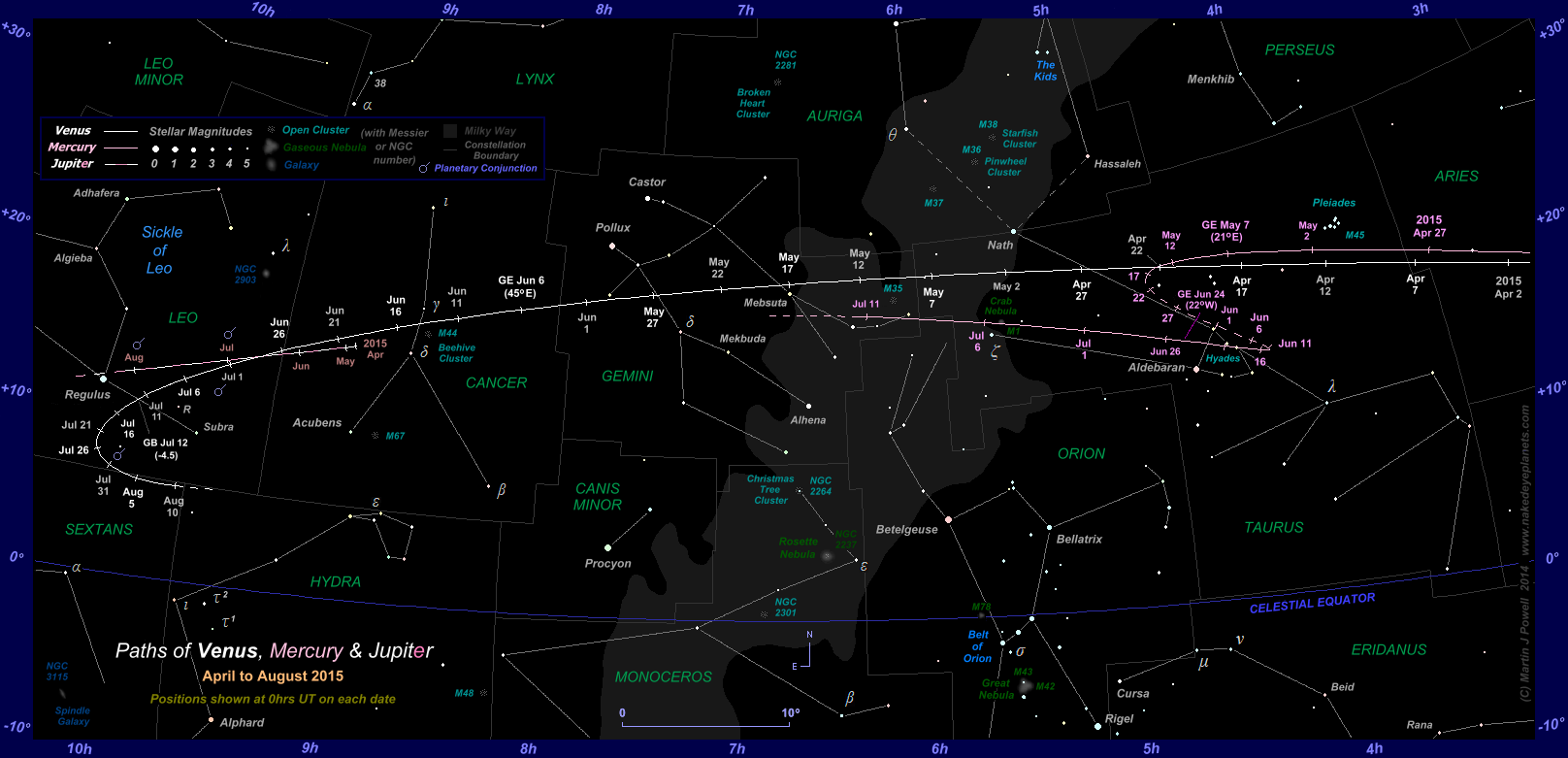 The Position of Venus in the Night Sky: 2015-2016 Morning ...