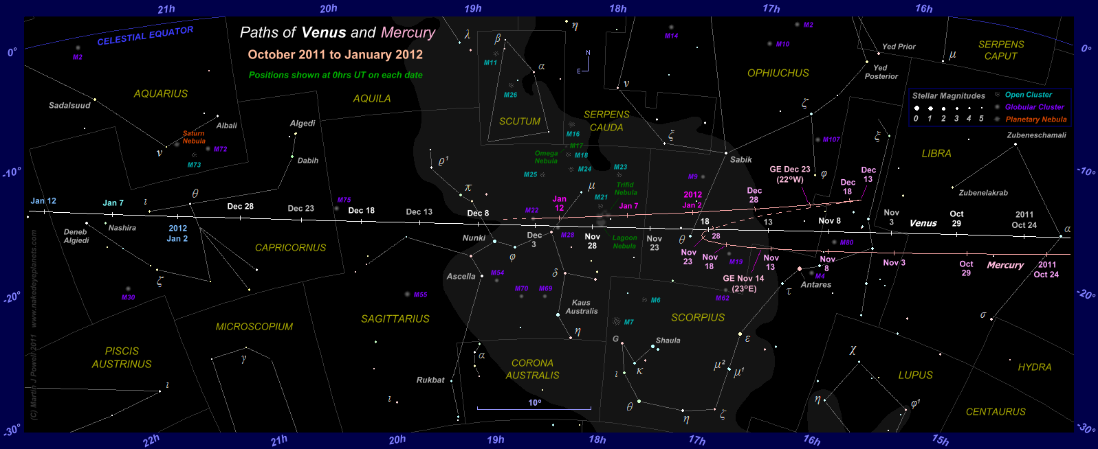 The Position of Venus in the Night Sky: 2011-2012 Evening ...