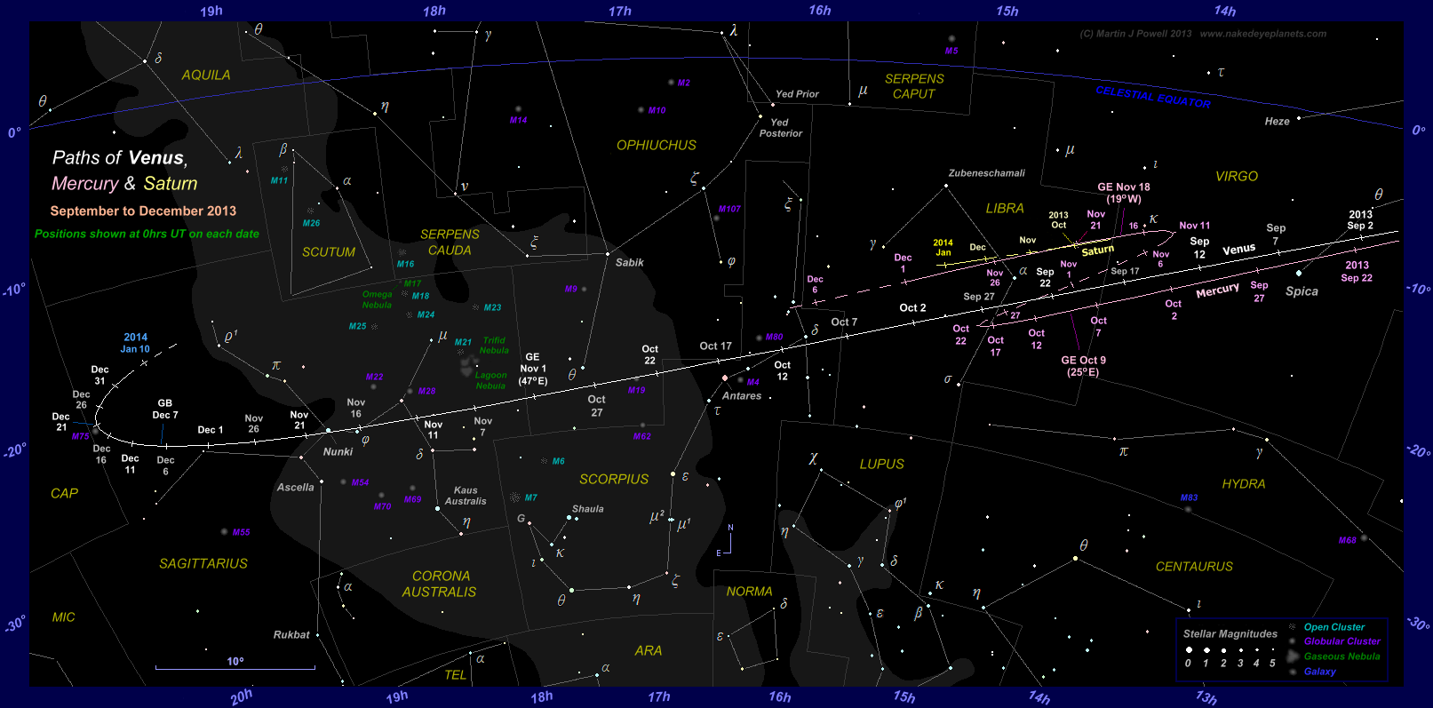 The Position of Venus in the Night Sky: 2013-2014 Evening ...