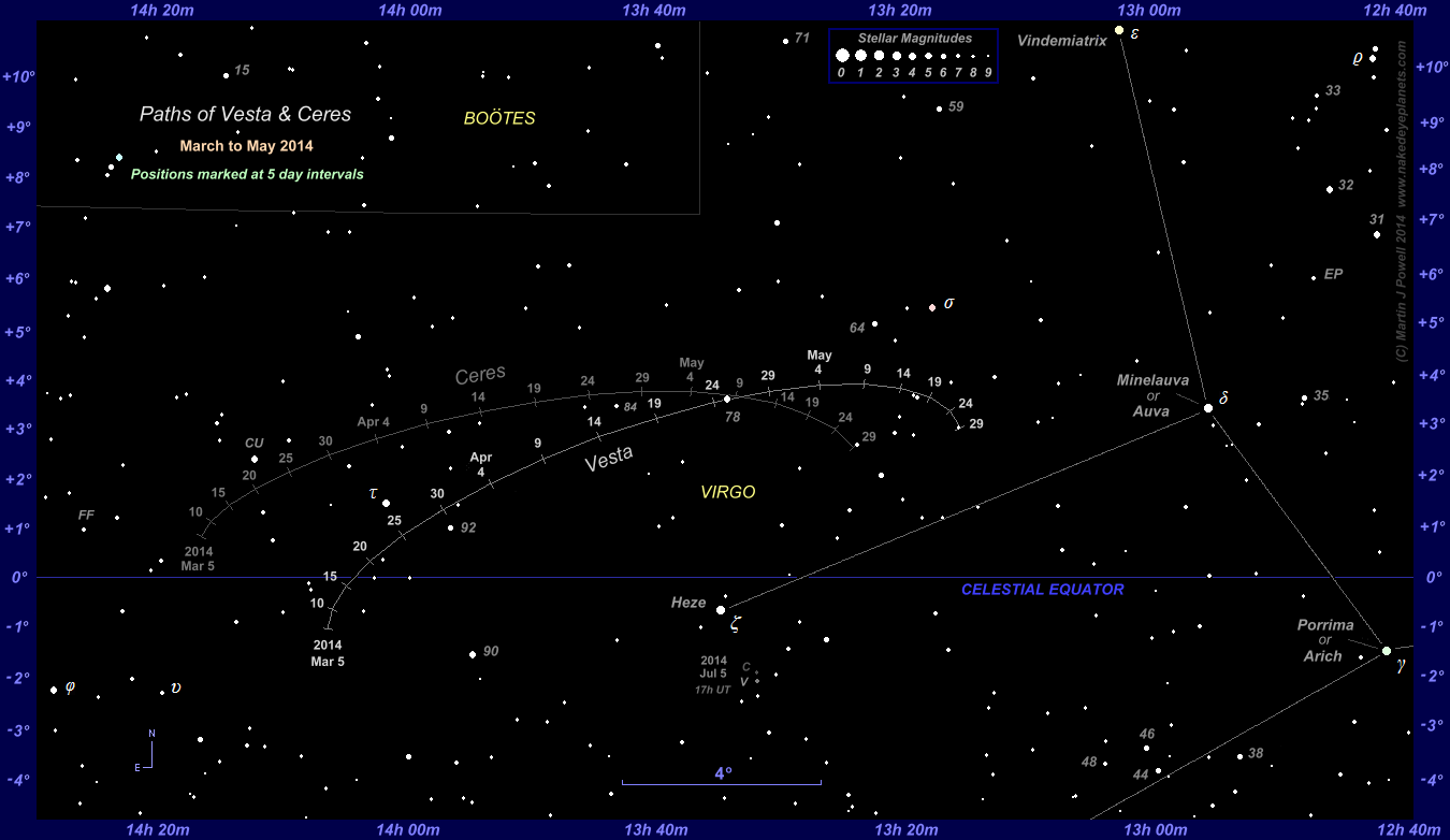 Finder chart for asteroid 4 Vesta and dwarf planet 1 Ceres during Vesta's period of naked-eye visibility in Virgo between early March and late May 2014 (Copyright Martin J Powell 2014)