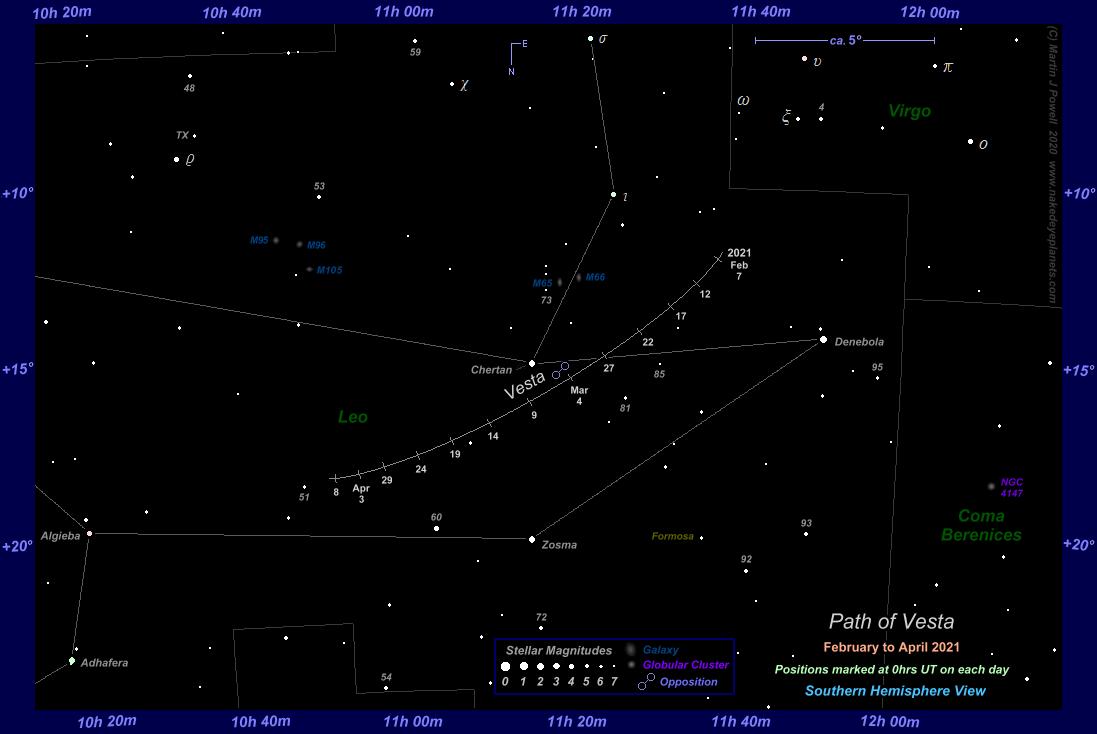 Asteroid 2021 April